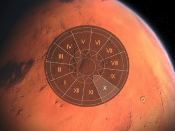 Mars in 10th House