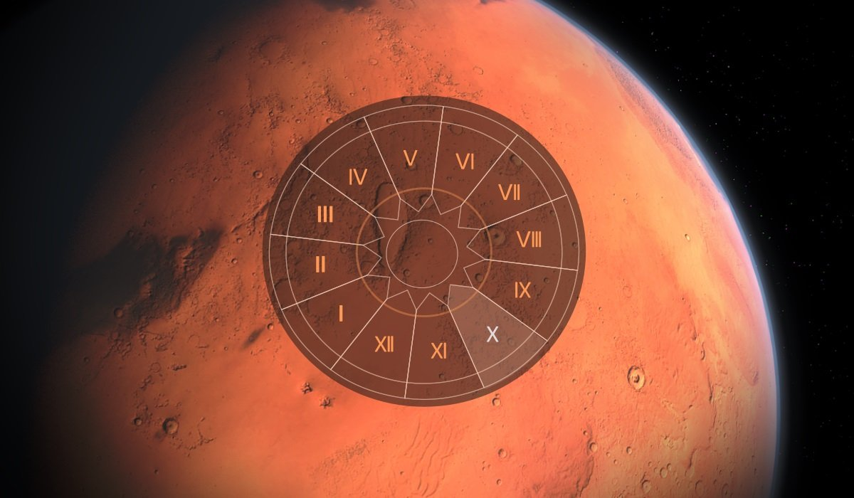 Mars in 10th House: How It Impacts One's Life and Personality