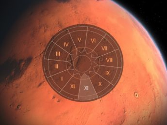 Mars in 11th House
