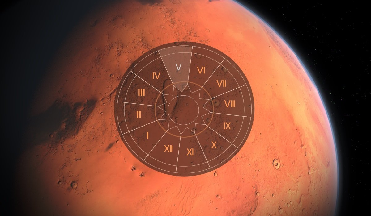 Mars in 5th House: How It Impacts One's Life and Personality