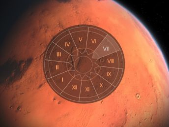 Mars in 7th House