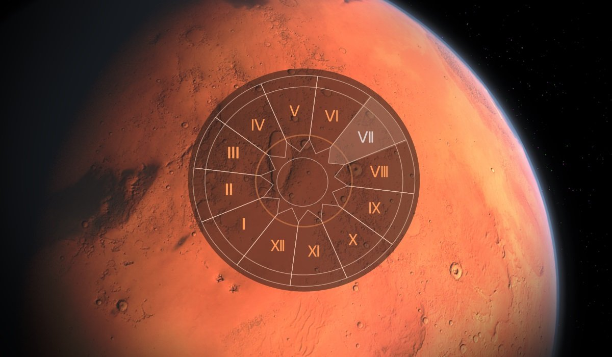 Mars in 7th House: How It Impacts One's Life and Personality