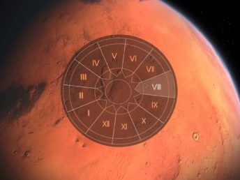 Mars in 8th House
