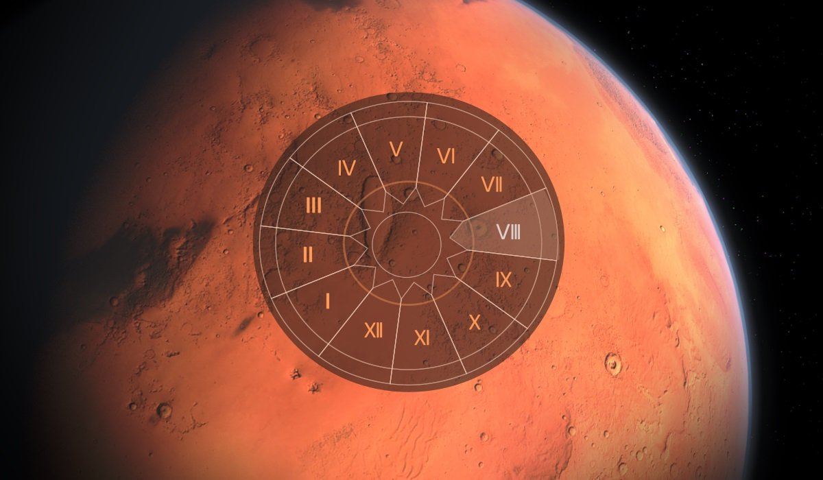 Mars in 8th House: How It Impacts One's Life and Personality